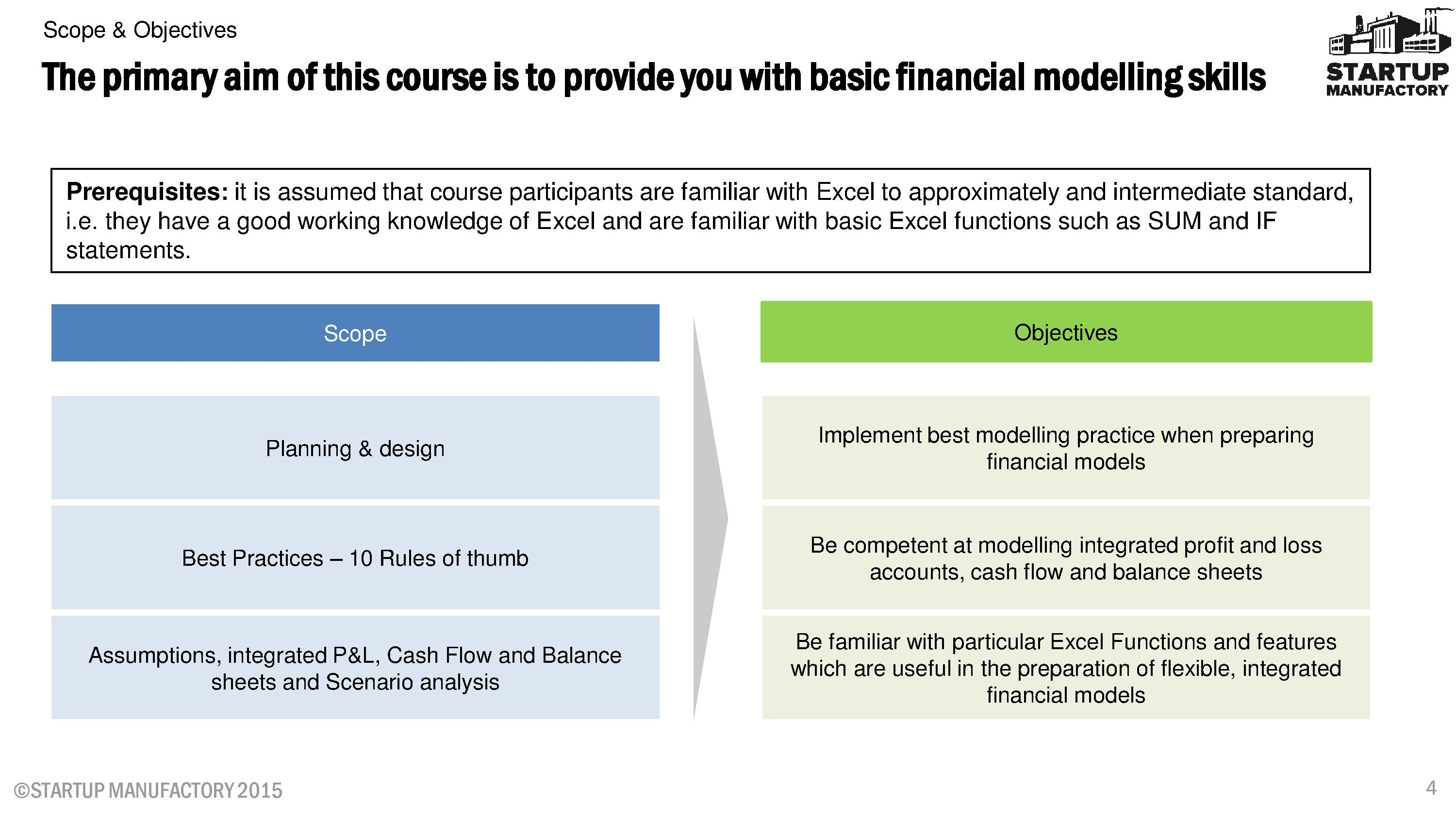 Startup Academy At INSEEC Module 4/4 Finance