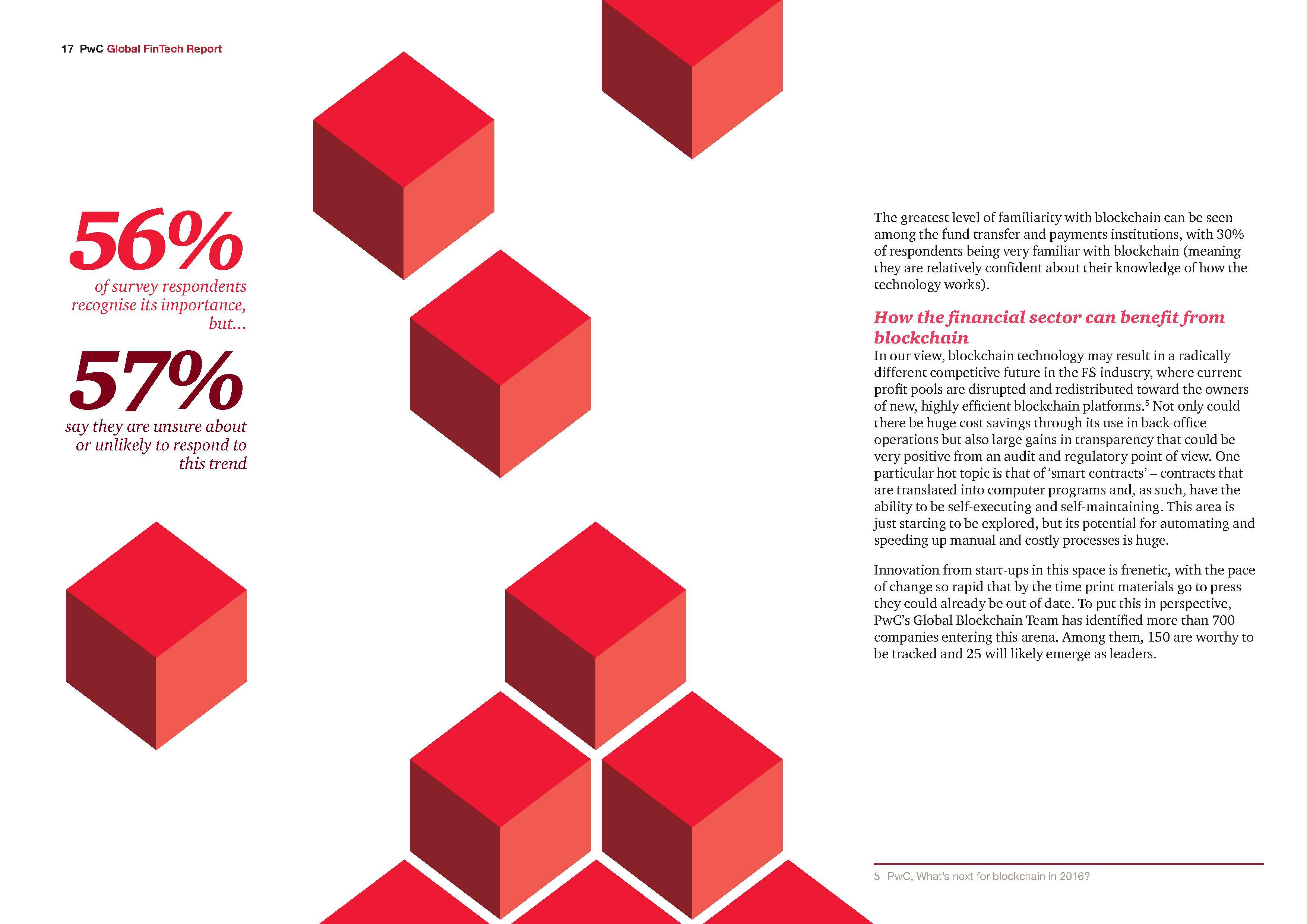 Global FinTech Report