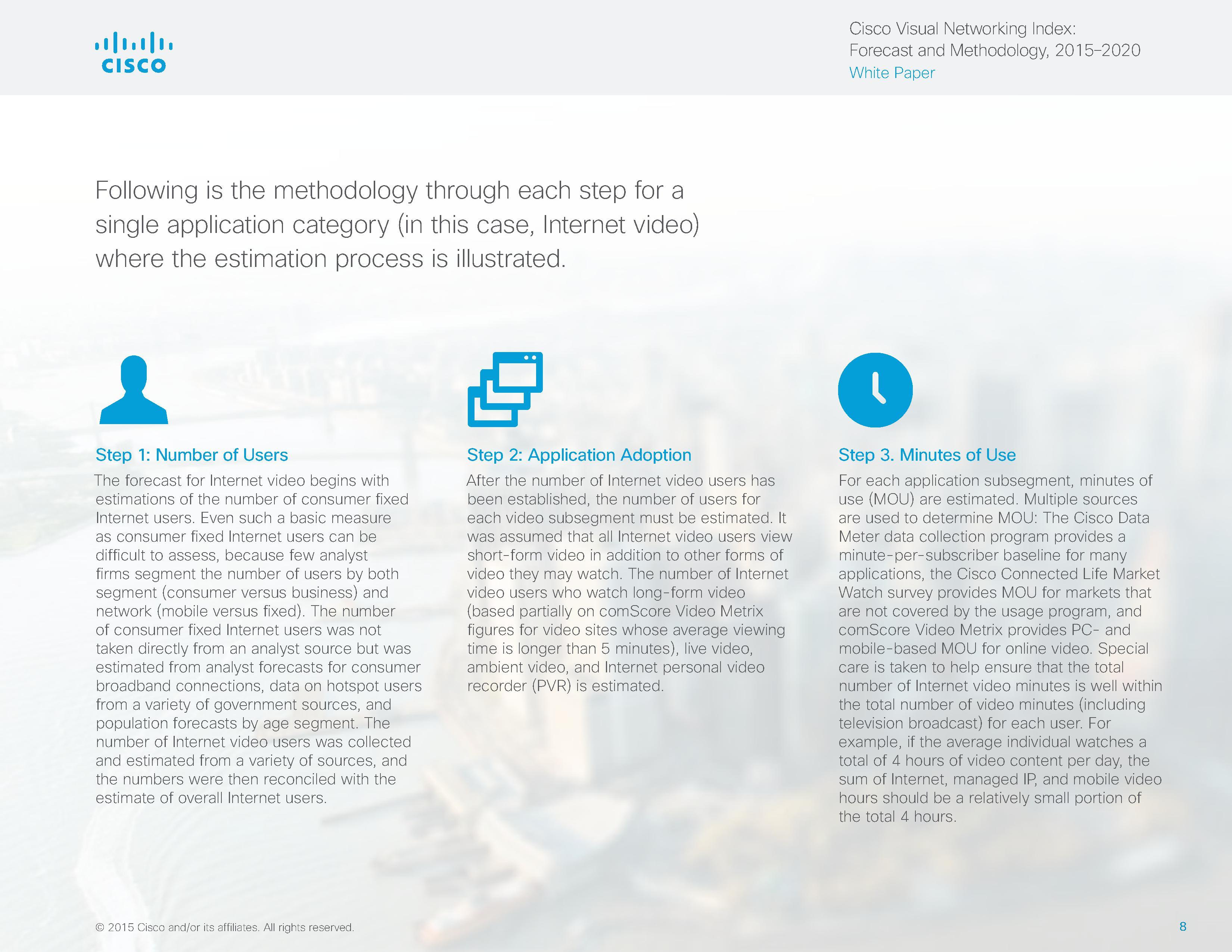 Index Of Cisco