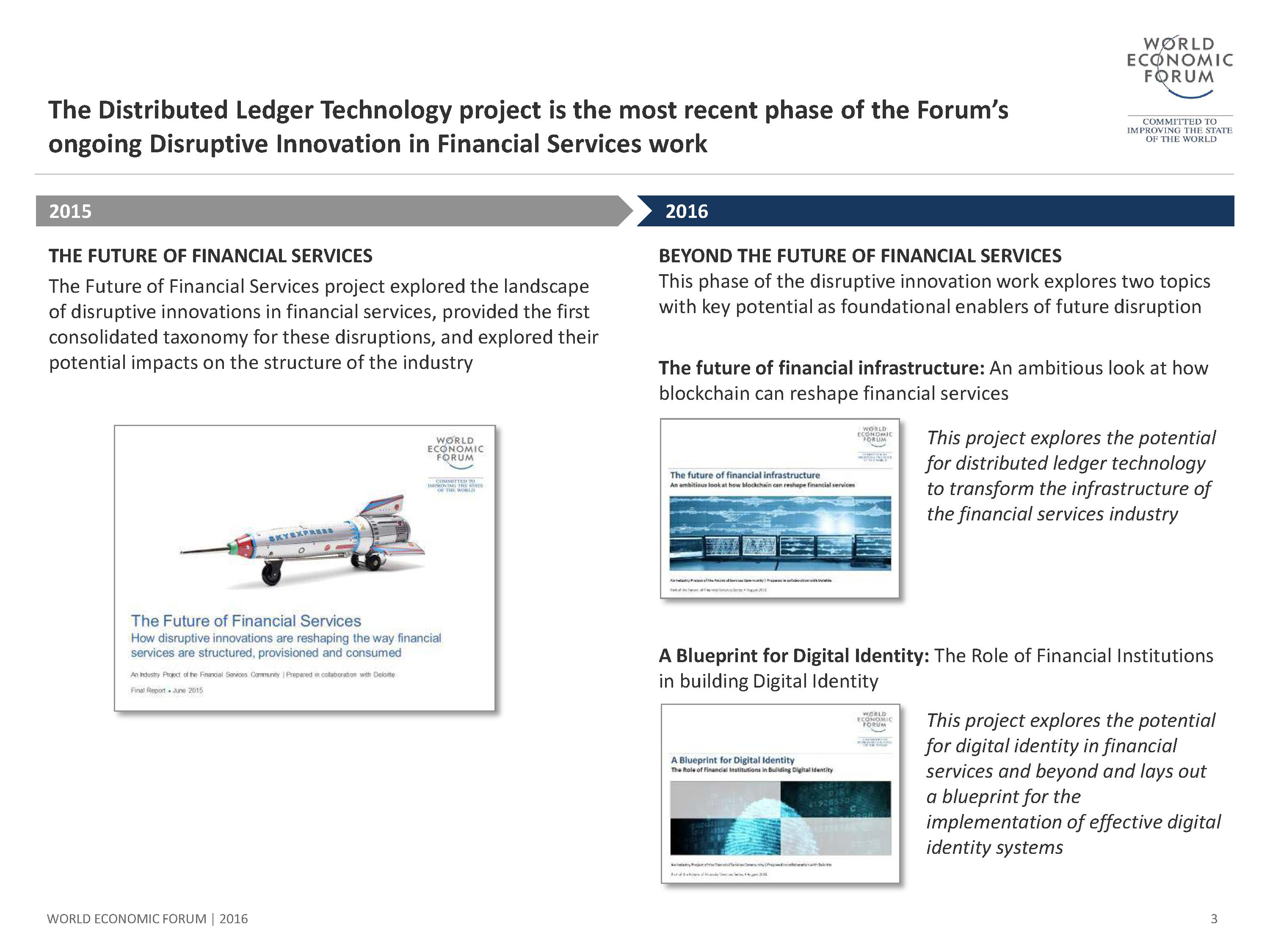 The future of financial infrastructure read report the future of financial services read report a blueprint for digital identity malvernweather Images