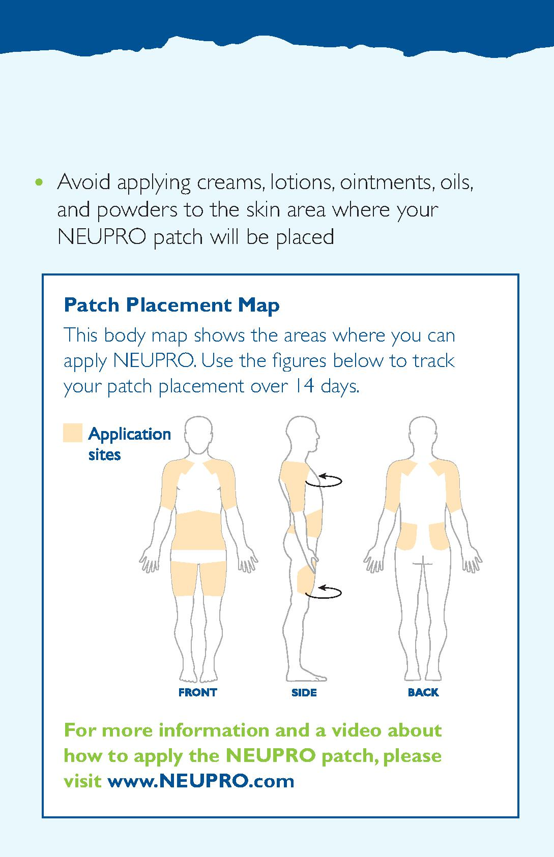 Transdermal Patch Placement Chart Best Picture Of Chart