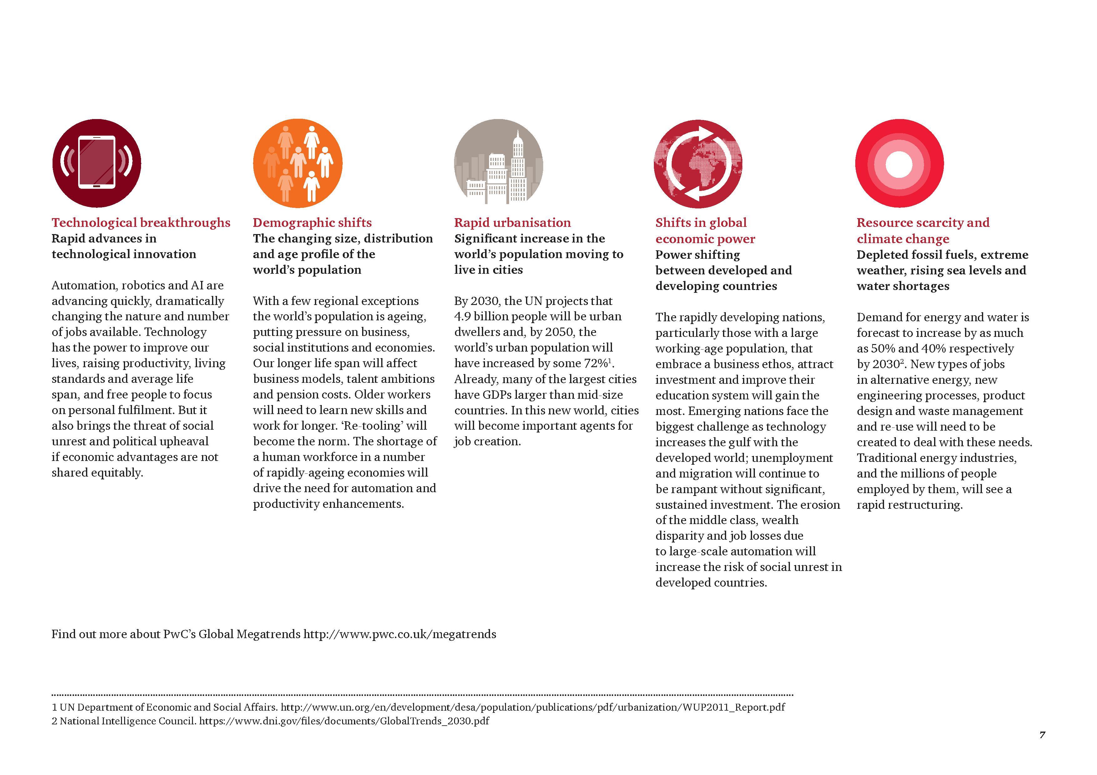 Workforce of the Future | 2030 - 7/42 — PwC