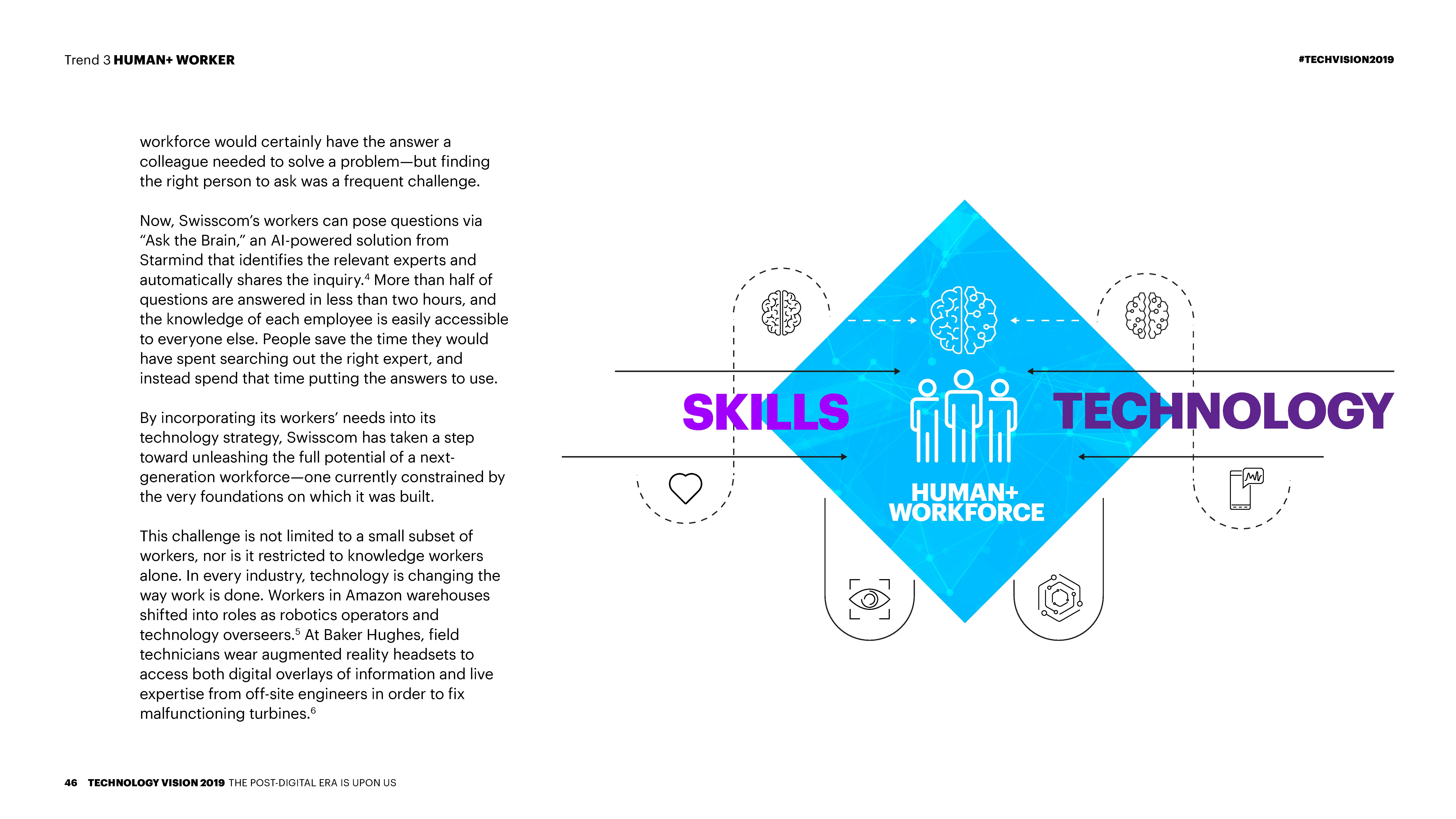 Accenture Technology Vision 2019 | Full Report - 50/103