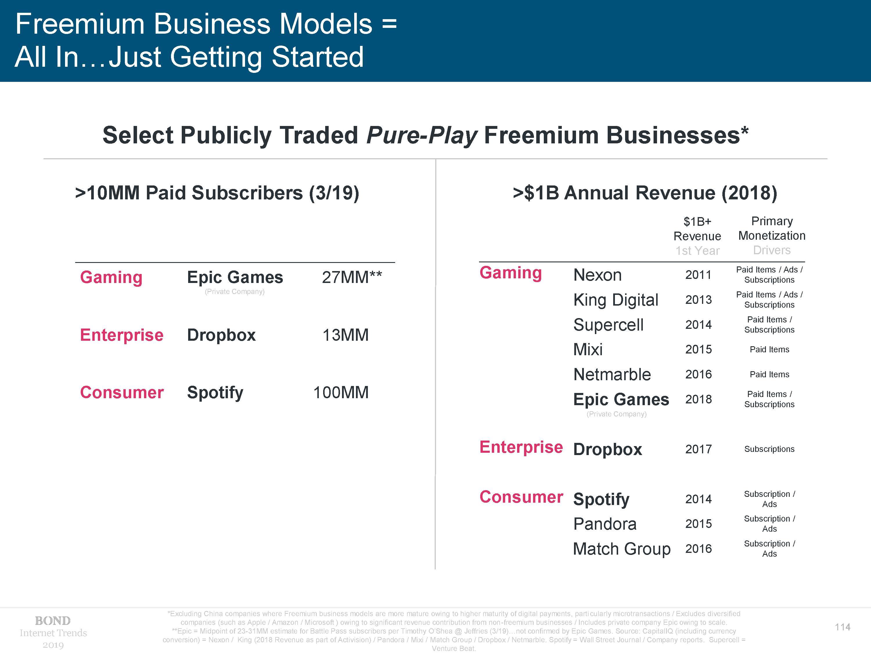 Internet Trends 2019 - Mary Meeker - 114/335